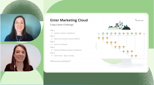 Marketing Journeys to Improve Lead Generation and Increase Impact presentation